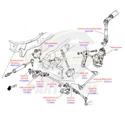 1996-2005 Workhorse/GM P32 Front End Rebuild Kit