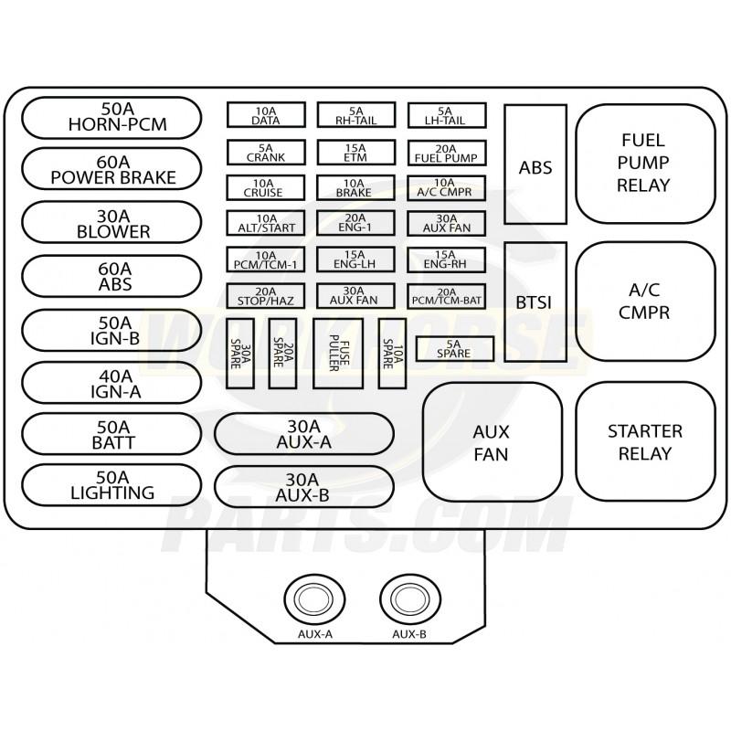 12162365 - 01-05 w-series  u0026 p-series fuse  relay box cover